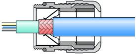 SKINTOP MS-HF-M SC M25